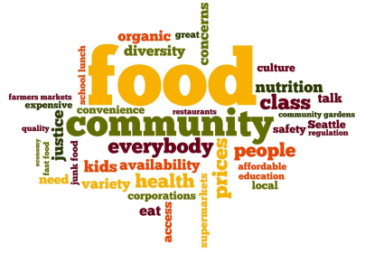 word cloud featuring phrases about food options
