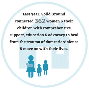 Solid Ground's 2015 domestic violence service statistic infographic