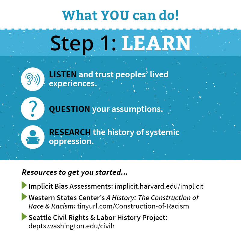 Undoing Racism brochure - Step 1: Learn
