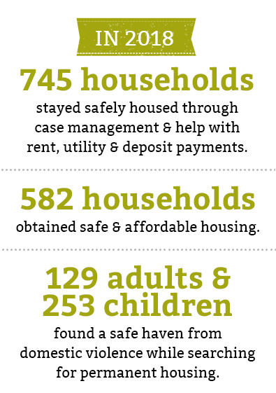 A graphic depicting Solid Ground's 2018 housing & homelessness statistics