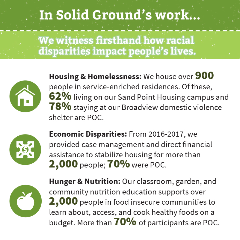 Solid Ground's Undoing Racism brochure - Solid Ground program stats