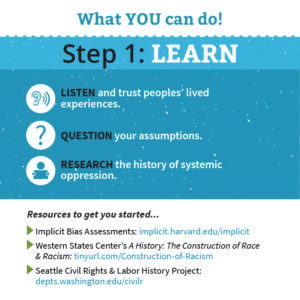 Solid Ground's Undoing Racism brochure - What YOU can do - Step 1: LEARN