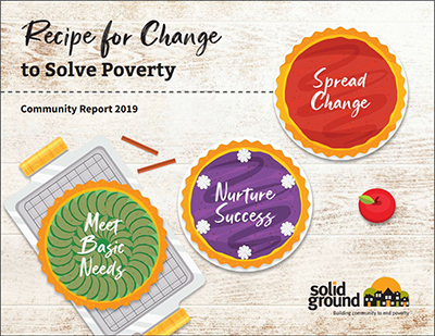 "Graphic of the cover of Solid Ground's 2019 Community Report reading: ""Recipe for Change to Solve Poverty"" on a picnic table image with 3 pie graphics -- green one reading ""Meet Basic Needs,"" a purple one reading ""Nurture Success,"" and a red one reading ""Spread Change."""