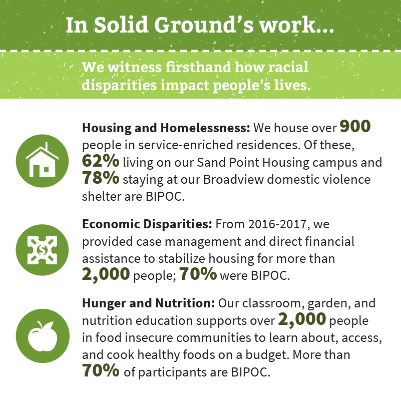 Square infographic with green and light green header backgrounds reading: In Solid Ground's work... We witness firsthand how racial disparities impact people's lives.