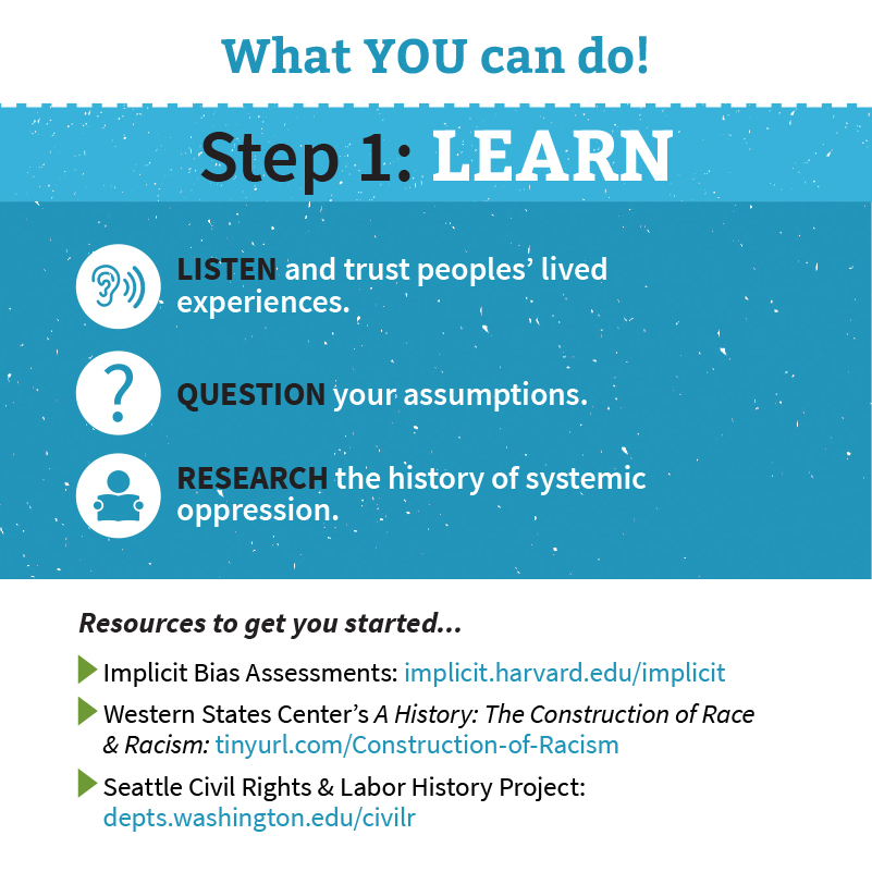 Square infographic with blue and light blue header backgrounds reading: What YOU can do! Step 1: LEARN